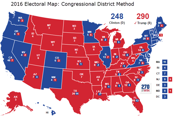 Gaming The Electoral College Alternate Allocation Methods - Us congressional district map california