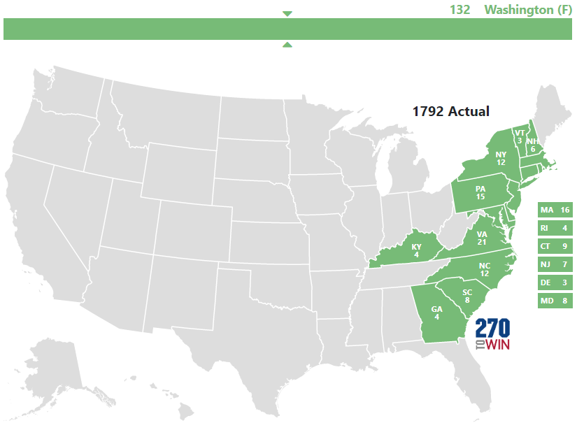 1792 presidential election results
