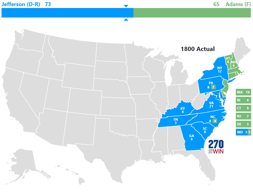 1800 Presidential Election Results