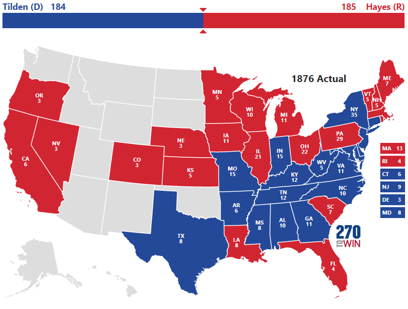 1876 Presidential Election Results