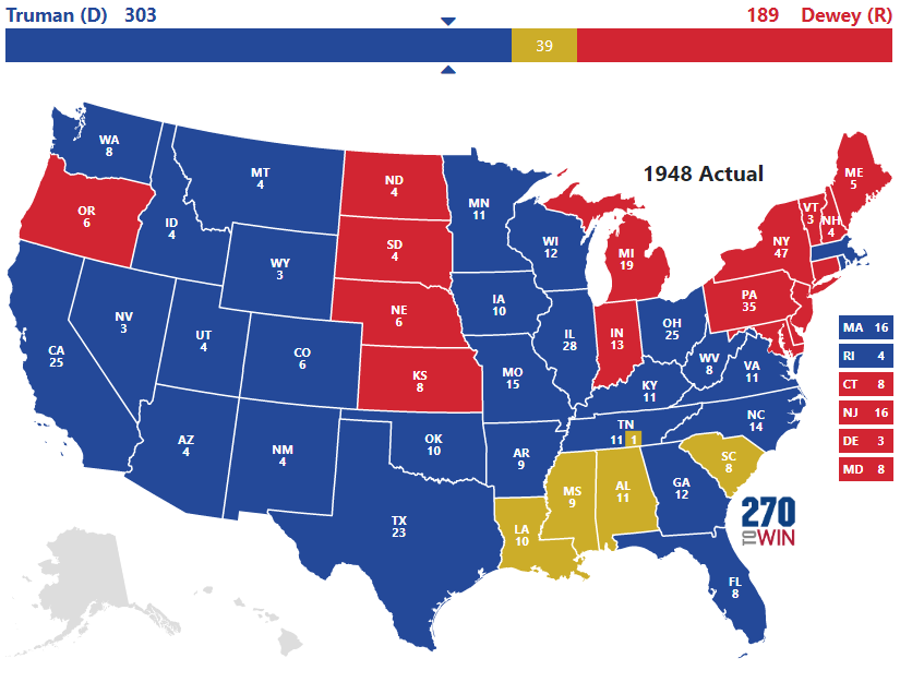 1948 Presidential Election Results