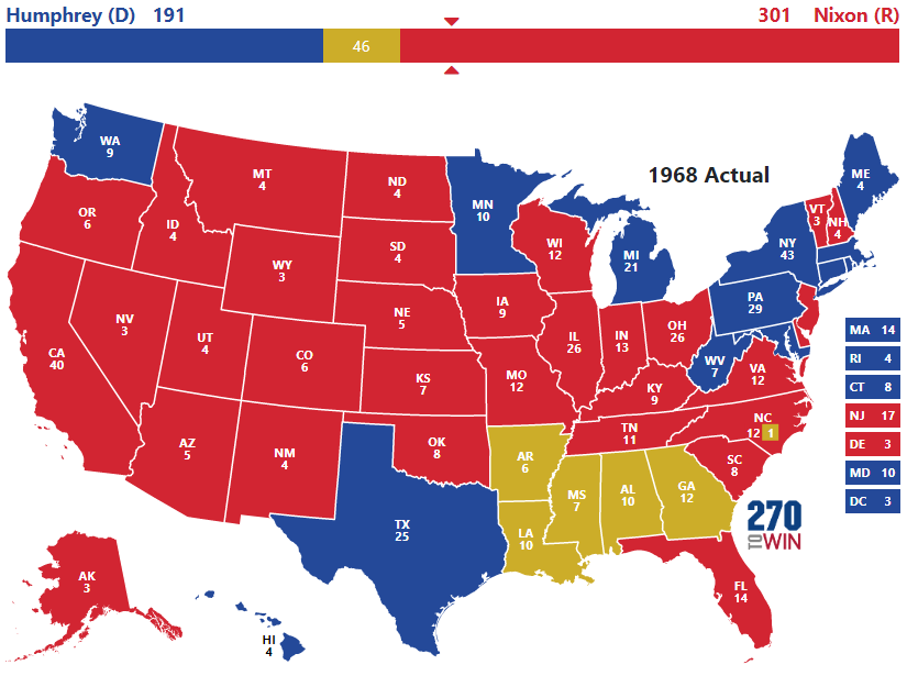1968 Presidential Election Results