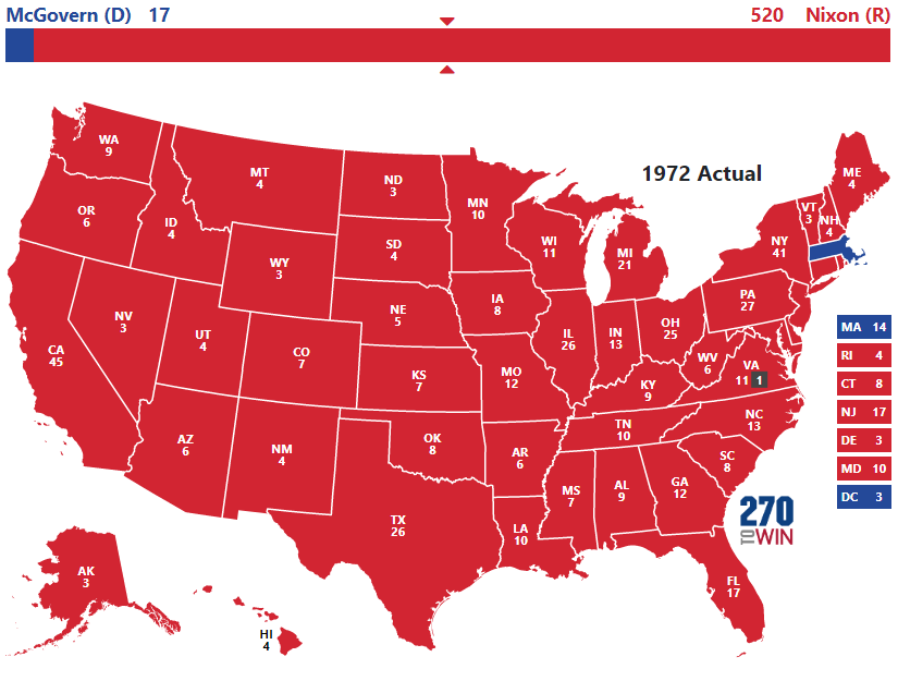 1972 Presidential Election Results