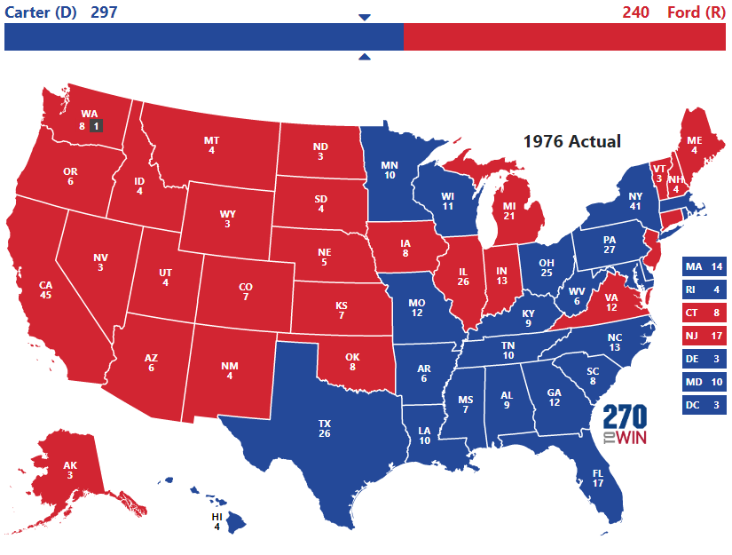 1976 Presidential Election Results