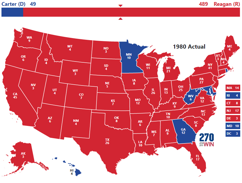 1980 Presidential Election Results