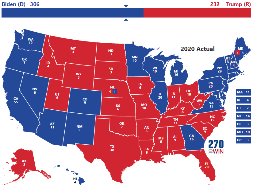 2020 Presidential Election Results