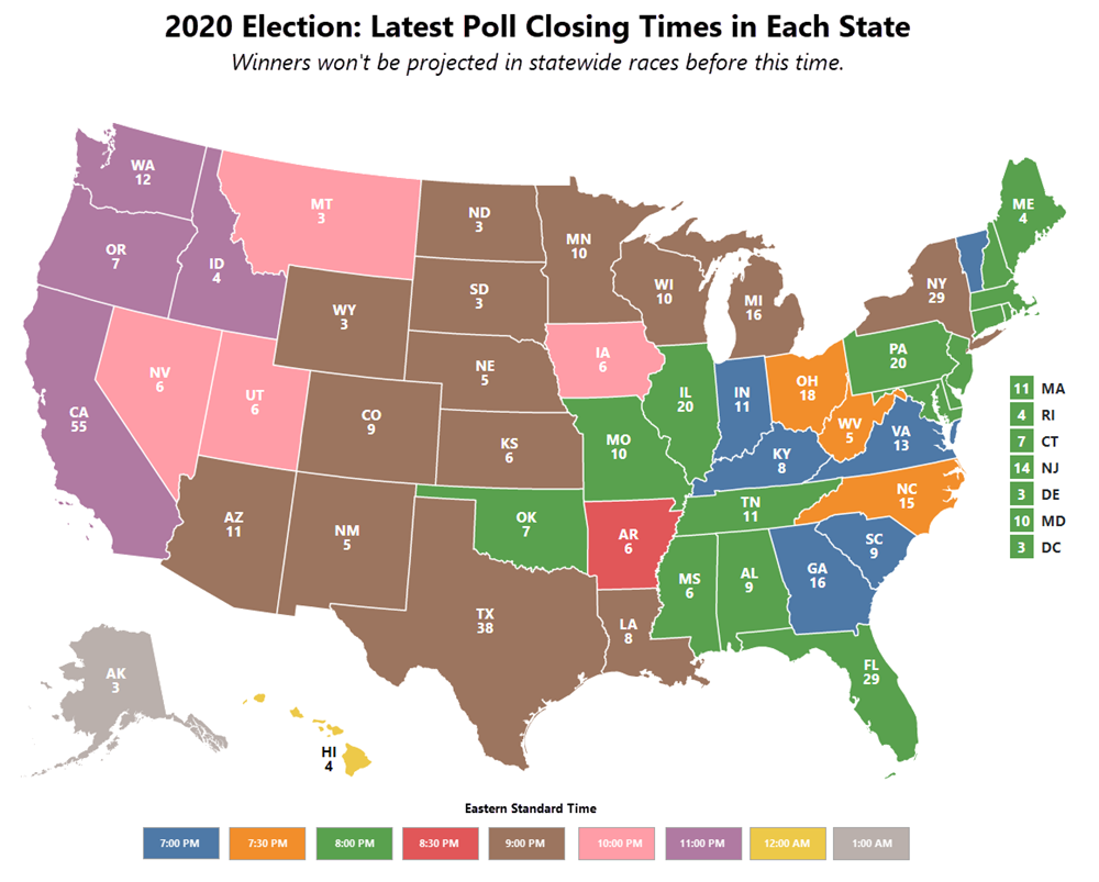 2020 Election Day State By State Poll Closing Times