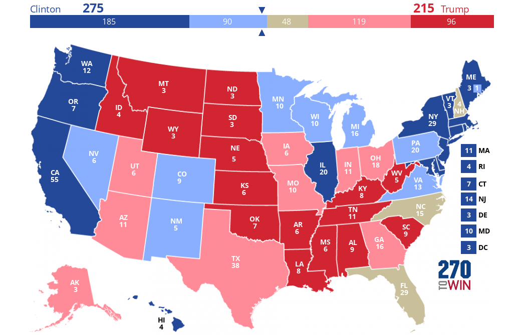 2016 Presidential Election Forecast Maps