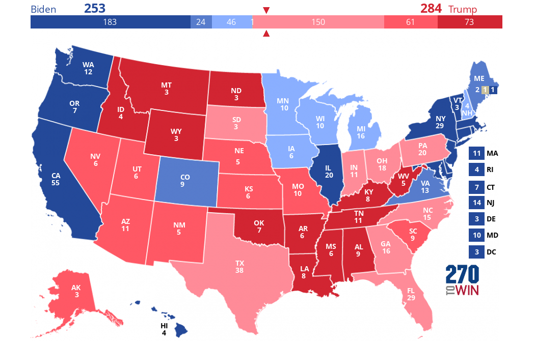 Electoral College Forecast for 2020 Election