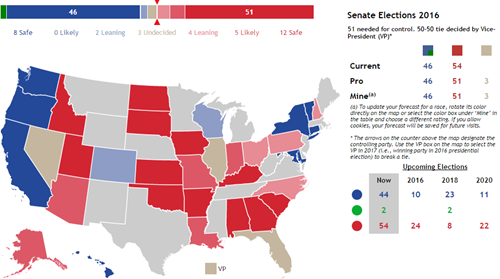 Senate House Governor Interactive Maps Launched - Us electoral map interactive