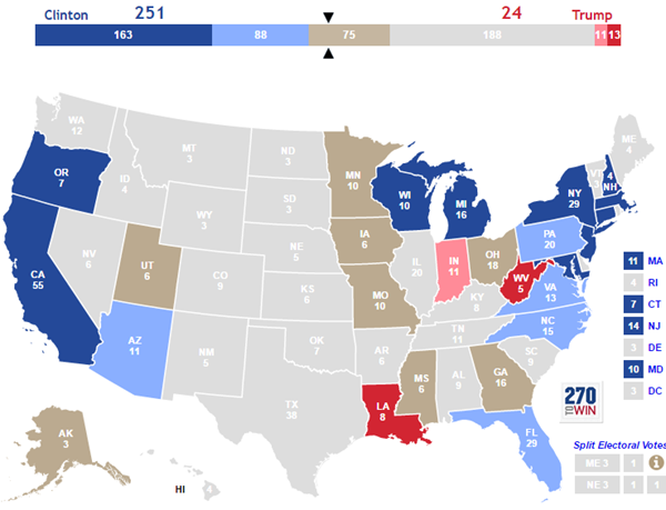 Updated Clinton Vs Trump Polling Map