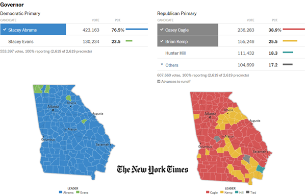Election News, Polls and Results