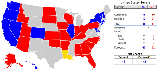 Election News Polls And Results - Us house elections 2016 map