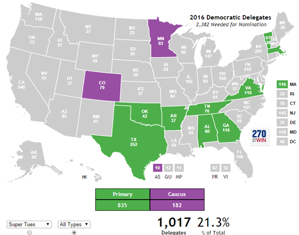 How Many Delegates Per State Map.Clinton Vs Sanders A Super Tuesday Polling Update