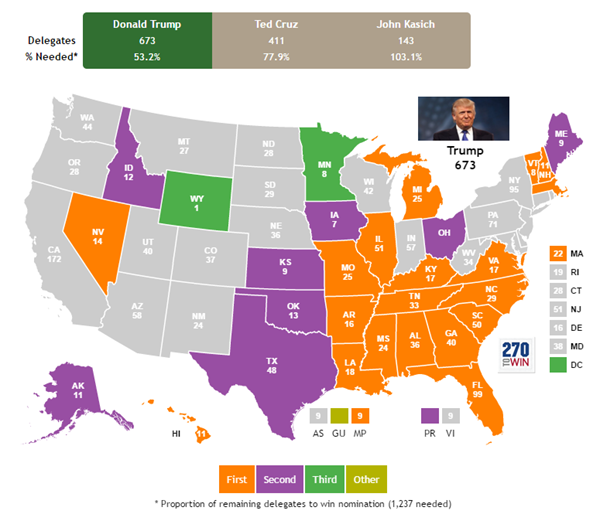 New Feature Candidate Delegate Maps Remaining Delegates Needed - Us delegate map
